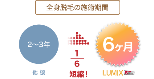 list_lumix_quality_span_right